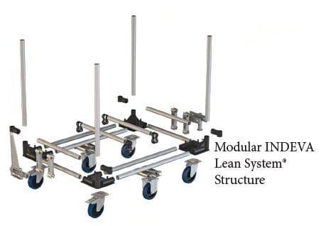 estructura modular